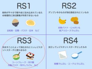 【痩せる】炭水化物を冷やすとダイエットの味方になる!