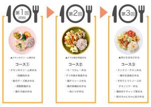 【実食レポ】自炊が苦手な人に!B-kitchen(ビーキッチン)の宅配冷凍弁当がおすすめ!